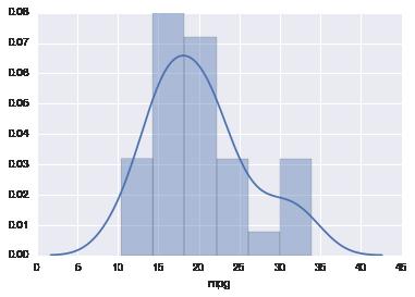 Types of Plots — Duke-UNC CFAR Data Workshop