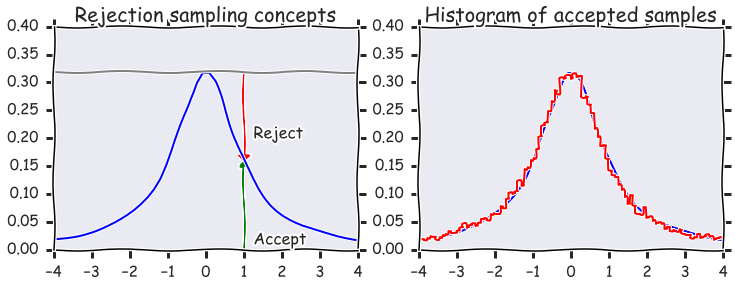 histogram concept Histogram lesson plan define a histogram what's the purpose of a histogram describe the concept of frequency for your students.