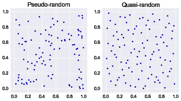 Numerical Evaluation of Integrals — Computational Statistics in Python