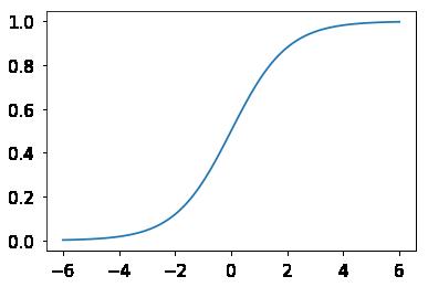 Lab10: Making Python faster — Computational Statistics and