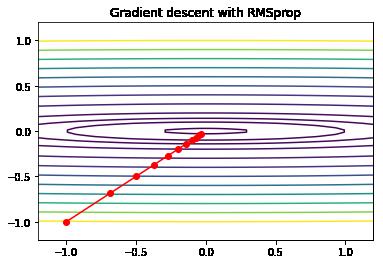 Gradient Descent Optimizations — Computational Statistics and