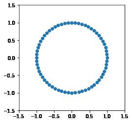 Hamiltonian Monte Carlo (HMC) — Computational Statistics and