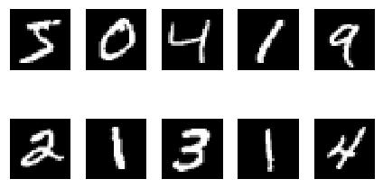 CNN for MNIST digits — Computational Statistics and