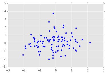 Julia and Python — Computational Statistics in Python 0 1