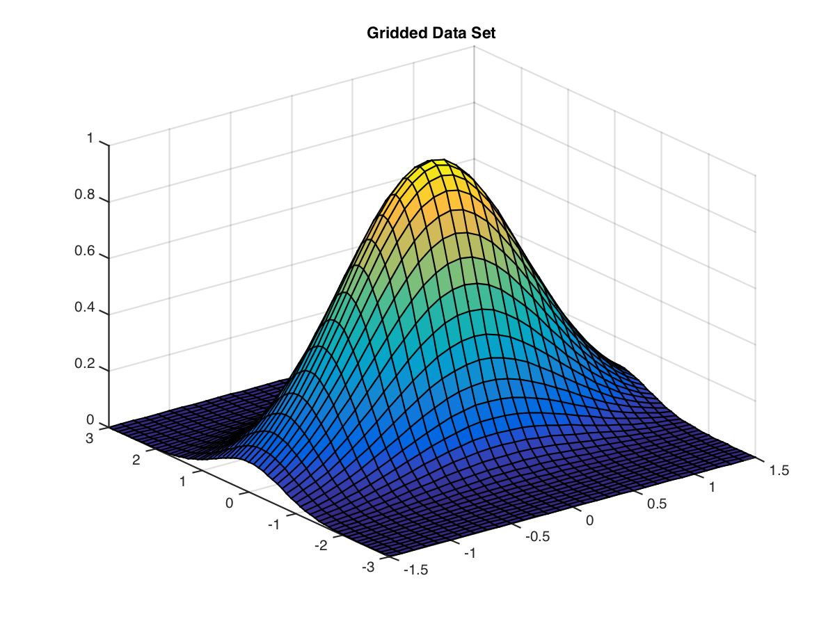 an introduction to statistics with python pdf