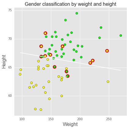 Using PyMC3 — Computational Statistics in Python 0 1