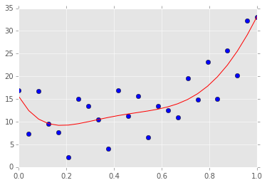 how to add random numbers in python3