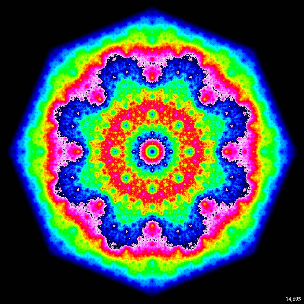 borland c builder fractals u0026 strange attractors