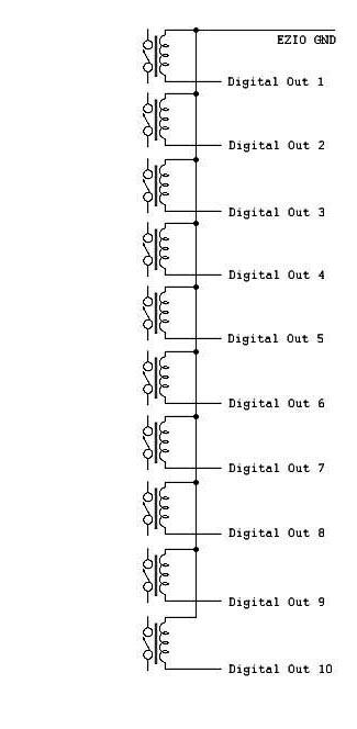 ezio a  d d  a converter  u0026 applications