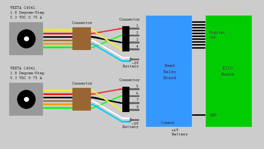 encoder motor wiring diagram