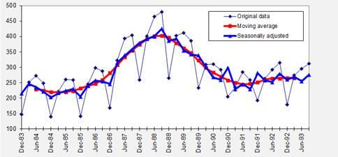 Bank ghana forex rates