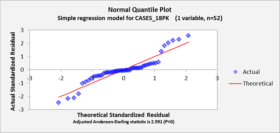 analysis on inflation regression model Zero-inflatedpoisson regression | sas data analysis examples version info: code for this page was tested in sas 93 zero-inflated poisson regression is used to.