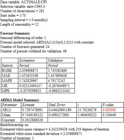general seasonal arima models 0 1 1 x 0 1 1 etc rh people duke edu Using Arima Forecasting Model Arima Models for Beginners