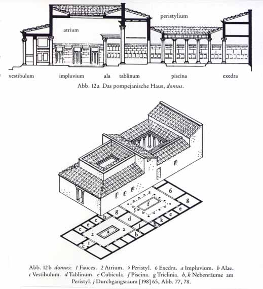 Roman houses and villas for Roman architecture house design